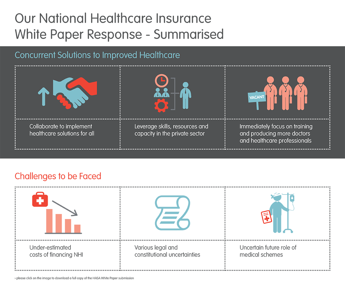 Our National Healthcare Insurance